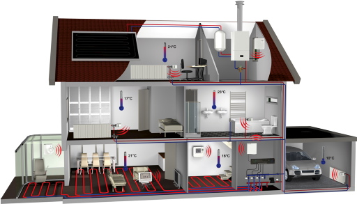 Honeywell house for heating